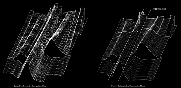 IMAGE 6: Diagram, geometry rationalisation for China Pavilion for Expo Milano.